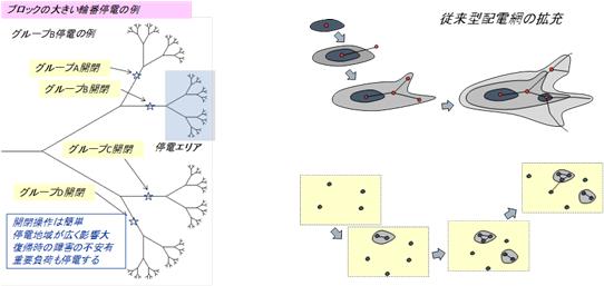 伊庭先生-シーズ図4