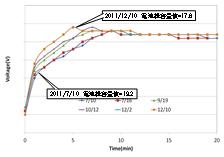 石田先生-図3