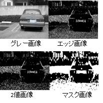 図3 途中結果画像の例