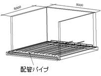図2 新型堆肥化システム